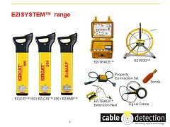 Cable Detection